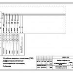 3 Однолинейная расчетная схема ЩК продолжение